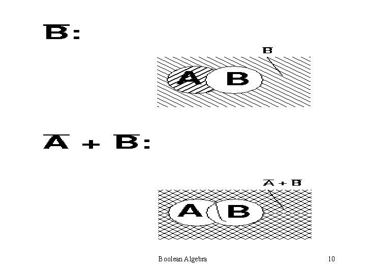 Boolean Algebra 10