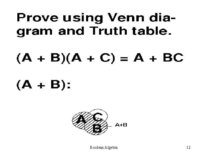 Boolean Algebra 12