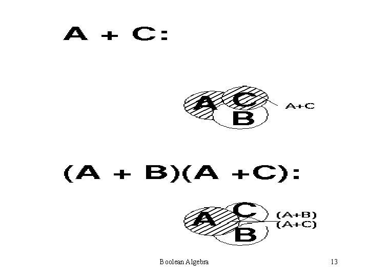 Boolean Algebra 13