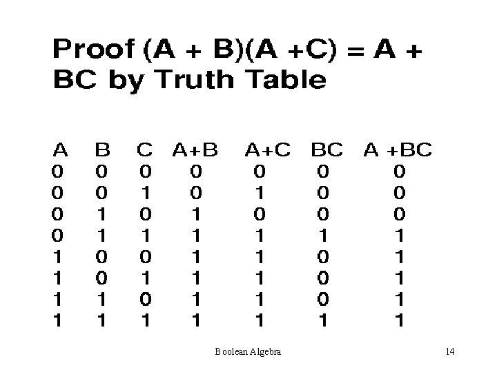 Boolean Algebra 14