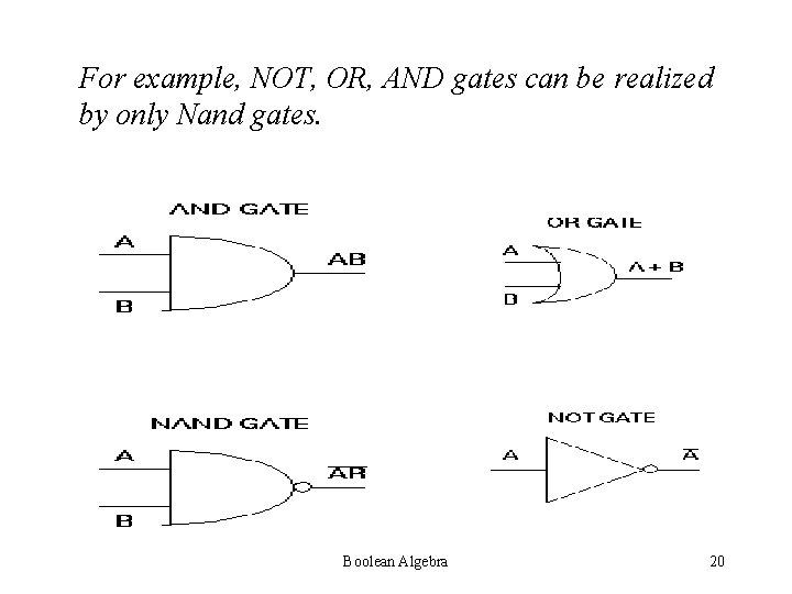 For example, NOT, OR, AND gates can be realized by only Nand gates. Boolean