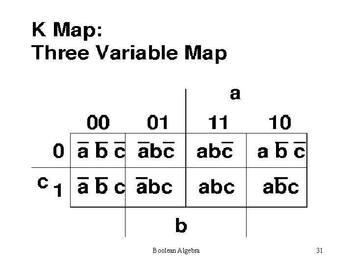 Boolean Algebra 31