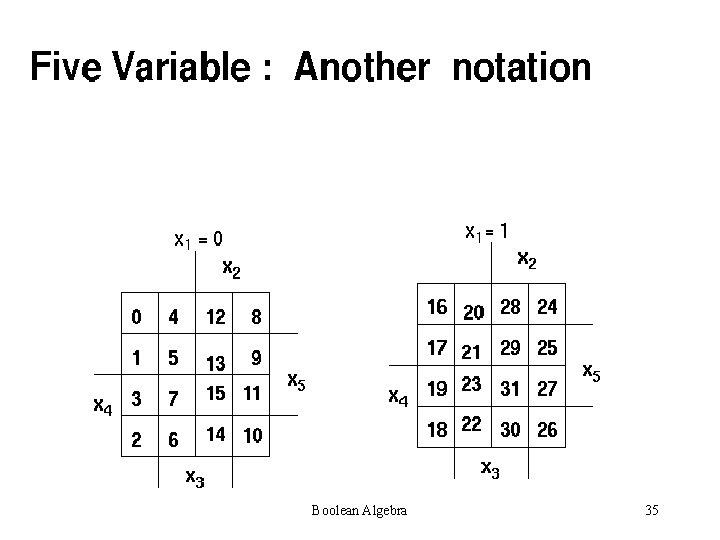 Boolean Algebra 35