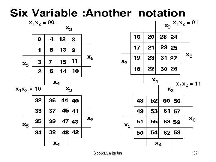 Boolean Algebra 37