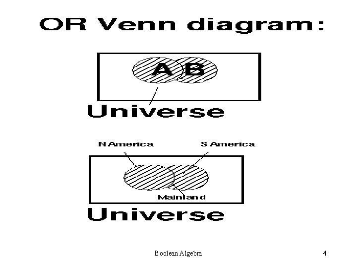 Boolean Algebra 4
