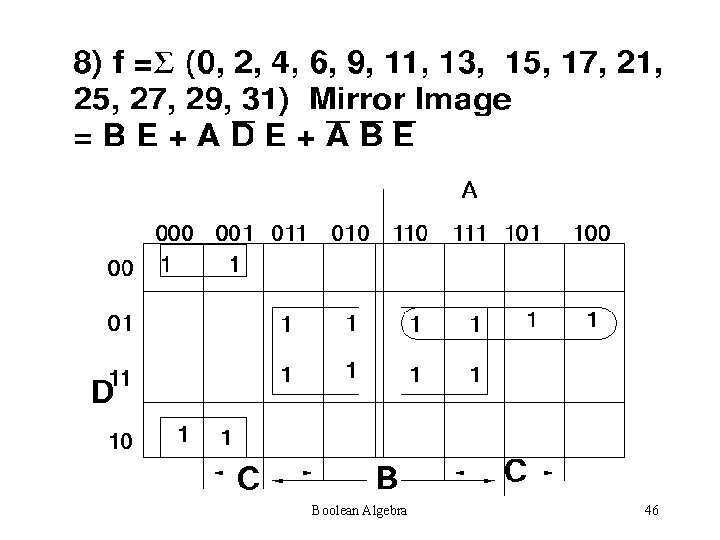 Boolean Algebra 46