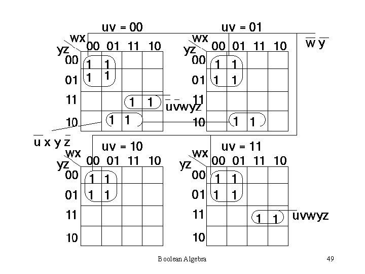 Boolean Algebra 49