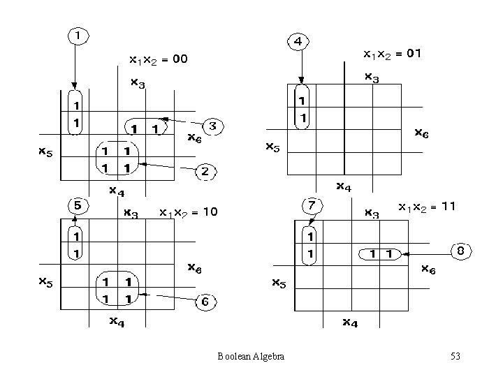 Boolean Algebra 53