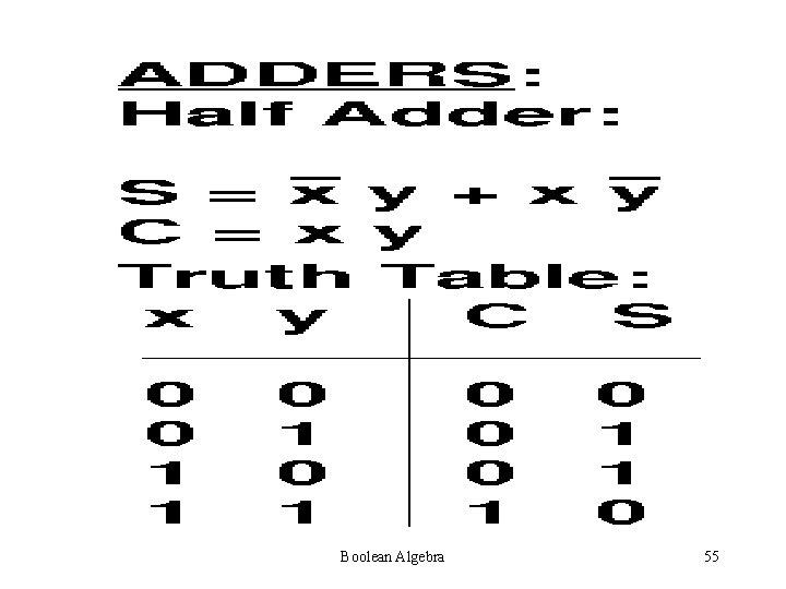 Boolean Algebra 55