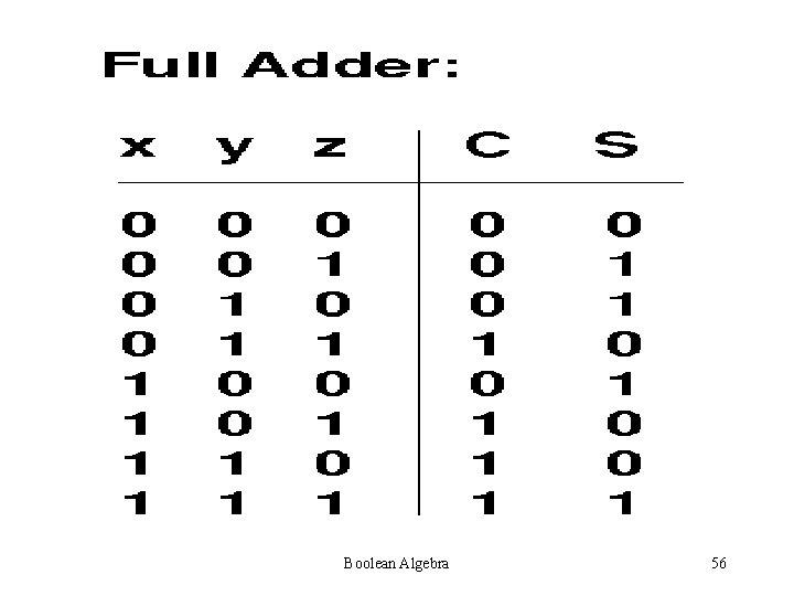 Boolean Algebra 56