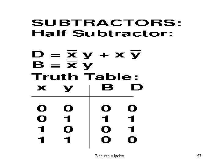 Boolean Algebra 57