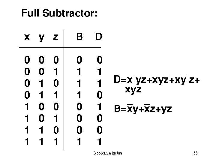 Boolean Algebra 58