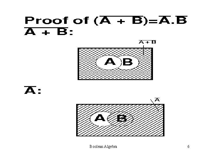 Boolean Algebra 6