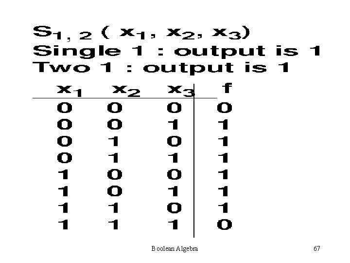 Boolean Algebra 67
