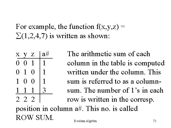 For example, the function f(x, y, z) = å(1, 2, 4, 7) is written