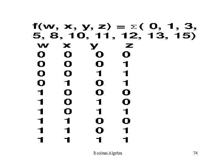 Boolean Algebra 74