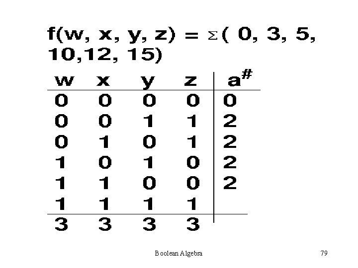 Boolean Algebra 79
