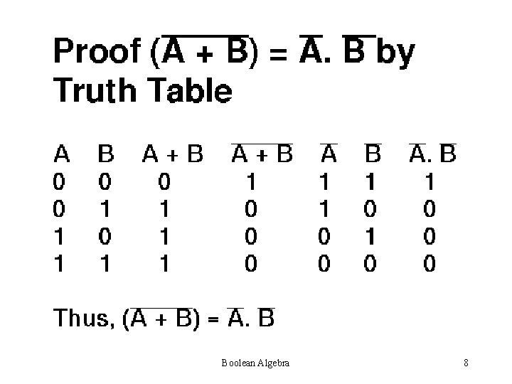 Boolean Algebra 8