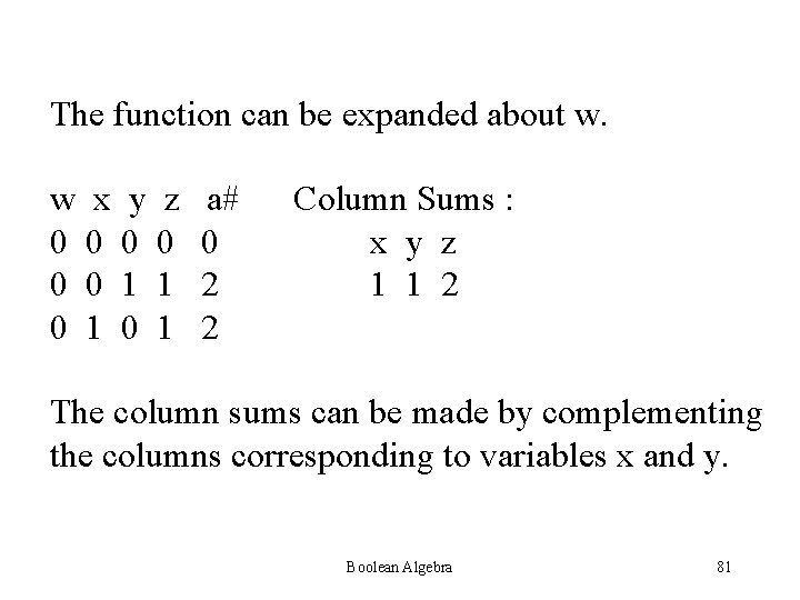 The function can be expanded about w. w x y z 0 0 0