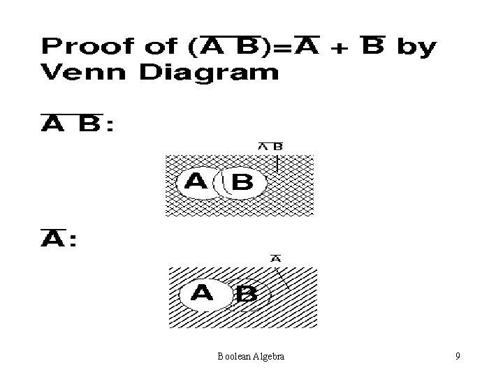 Boolean Algebra 9