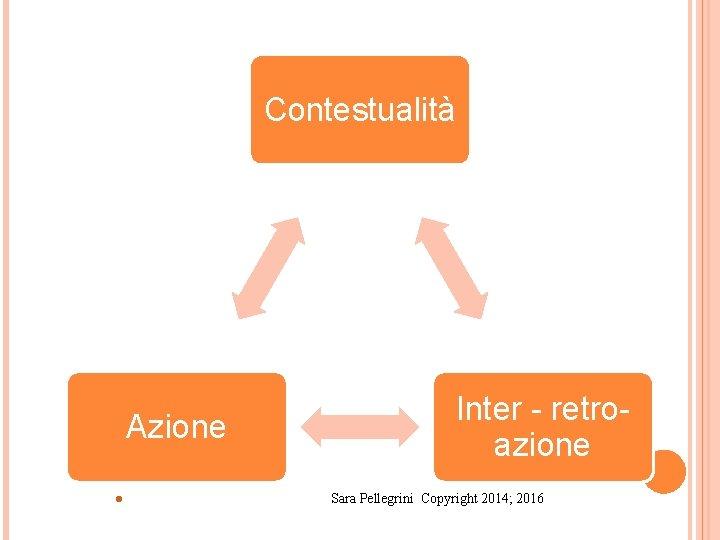 Contestualità Azione l Inter - retroazione Sara Pellegrini Copyright 2014; 2016