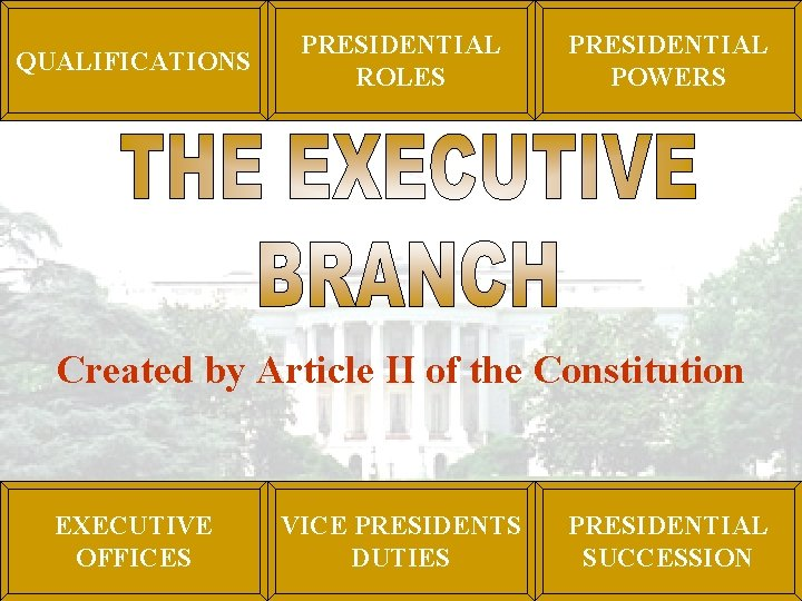 QUALIFICATIONS PRESIDENTIAL ROLES PRESIDENTIAL POWERS Created by Article II of the Constitution EXECUTIVE OFFICES