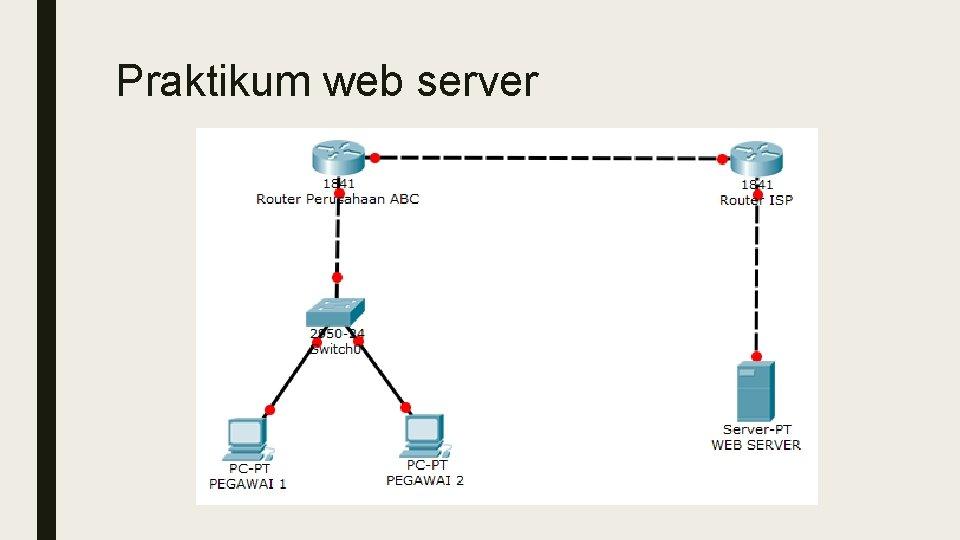 Praktikum web server