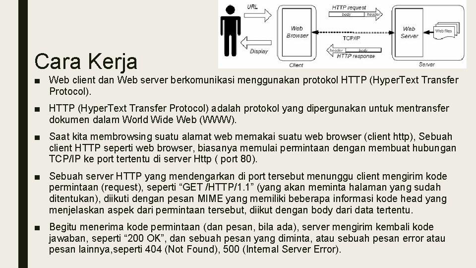Cara Kerja ■ Web client dan Web server berkomunikasi menggunakan protokol HTTP (Hyper. Text