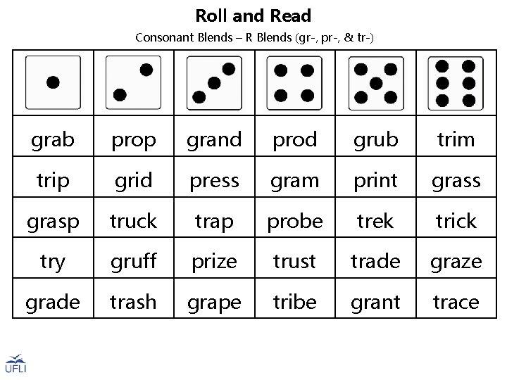 Roll and Read Consonant Blends – R Blends (gr-, pr-, & tr-) grab prop