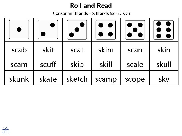 Roll and Read Consonant Blends – S Blends (sc- & sk-) scab skit scat