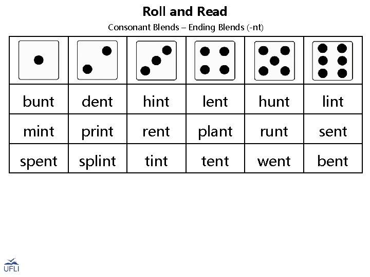Roll and Read Consonant Blends – Ending Blends (-nt) bunt dent hint lent hunt