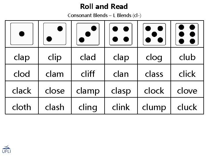 Roll and Read Consonant Blends – L Blends (cl-) clap clip clad clap clog