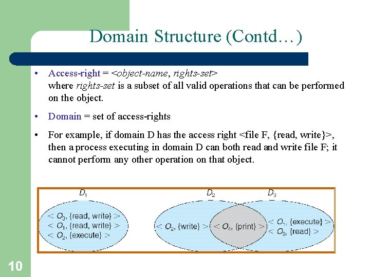 Domain Structure (Contd…) • Access-right = <object-name, rights-set> where rights-set is a subset of