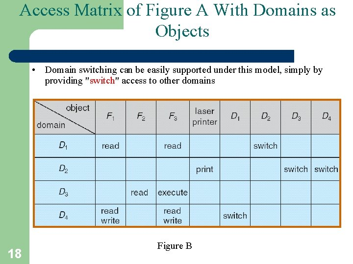 Access Matrix of Figure A With Domains as Objects • Domain switching can be