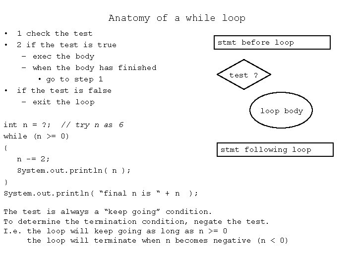 Anatomy of a while loop • • • 1 check the test 2 if