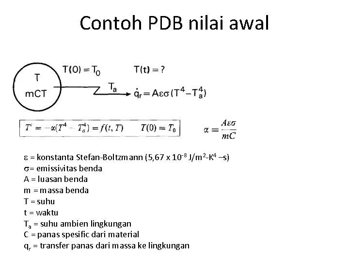 Contoh PDB nilai awal = konstanta Stefan-Boltzmann (5, 67 x 10 -8 J/m 2