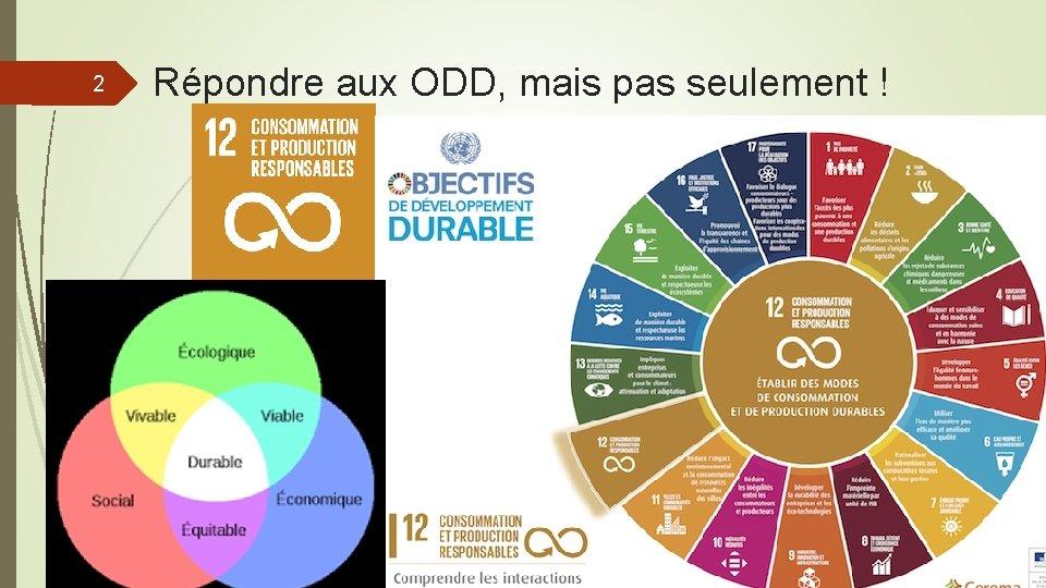2 Répondre aux ODD, mais pas seulement ! Réseau Africain Marchés Publics Dakar 2019