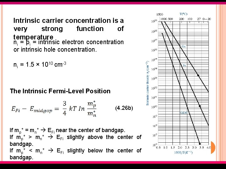 Intrinsic carrier concentration is a very strong function of temperature ni = pi =