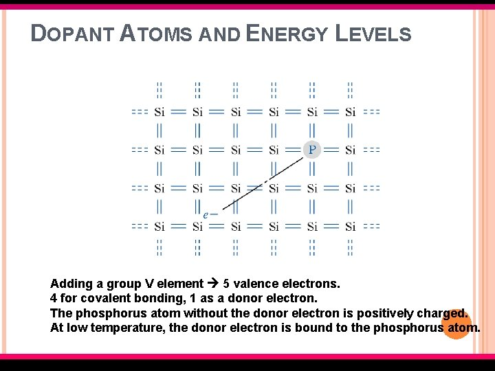 DOPANT ATOMS AND ENERGY LEVELS Adding a group V element 5 valence electrons. 4
