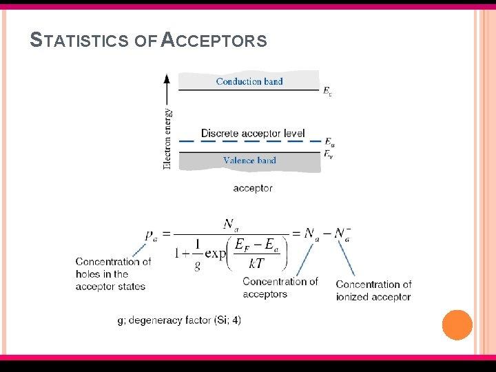 STATISTICS OF ACCEPTORS EMT 127/3 Semiconductor Fundamentals