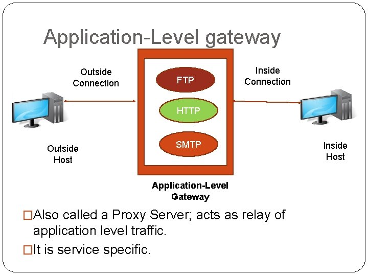 Application-Level gateway Outside Connection FTP Inside Connection HTTP SMTP Outside Host Application-Level Gateway �Also