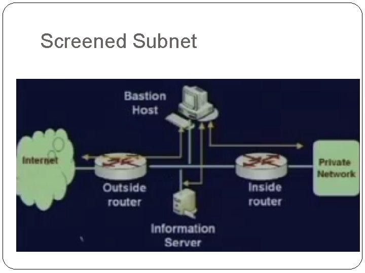 Screened Subnet