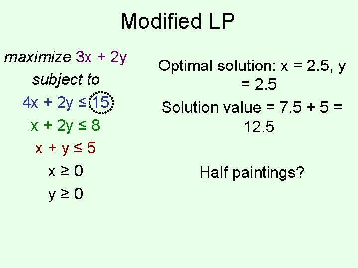 Modified LP maximize 3 x + 2 y subject to 4 x + 2