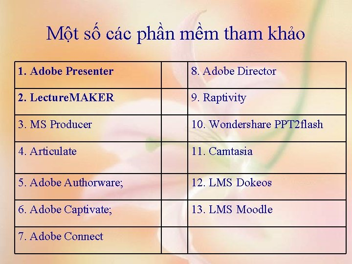 Một số các phần mềm tham khảo 1. Adobe Presenter 8. Adobe Director 2.