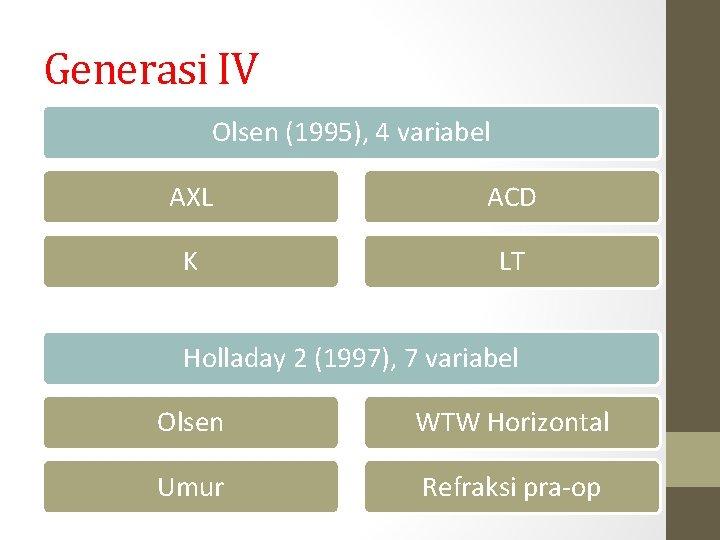 Generasi IV Olsen (1995), 4 variabel AXL ACD K LT Holladay 2 (1997), 7