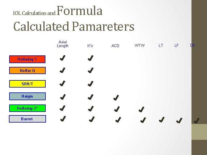 Formula Calculated Pamareters IOL Calculation and Axial Length Holladay 1 Hoffer Q SRK/T Haigis