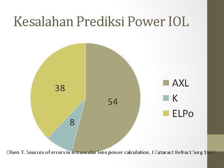 Kesalahan Prediksi Power IOL 38 54 8 AXL K ELPo Olsen T. Sources of
