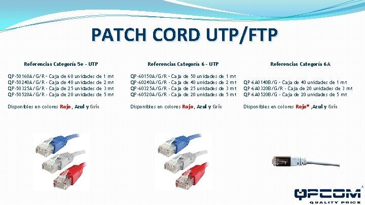 PATCH CORD UTP/FTP Referencias Categoría 5 e – UTP QP-50160 A/G/R QP-50240 A/G/R QP-50325