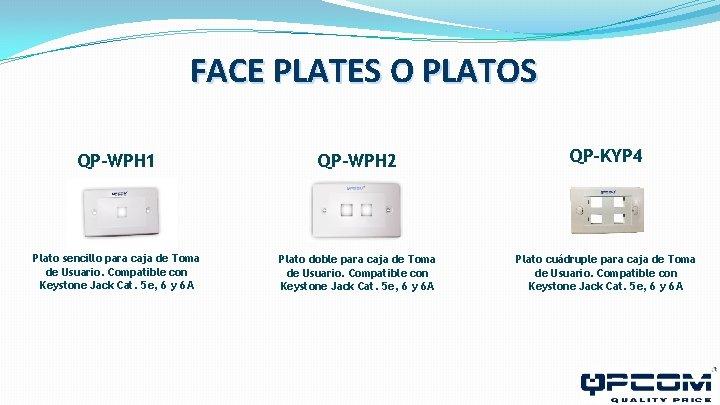 FACE PLATES O PLATOS QP-WPH 1 QP-WPH 2 QP-KYP 4 Plato sencillo para caja