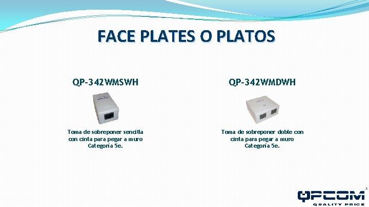 FACE PLATES O PLATOS QP-342 WMSWH QP-342 WMDWH Toma de sobreponer sencilla con cinta